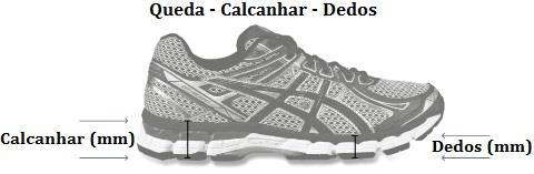 Queda calcanhar-dedos (drop do calcanhar) de um tênis de corrida moderno.