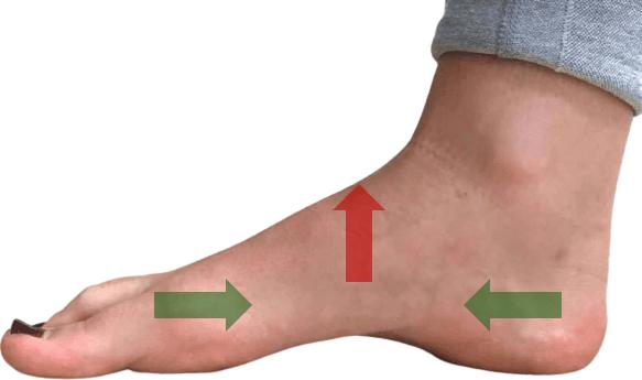 """Biomecânica do hálux: Exercício do """"pé curto"""" (short foot)."""