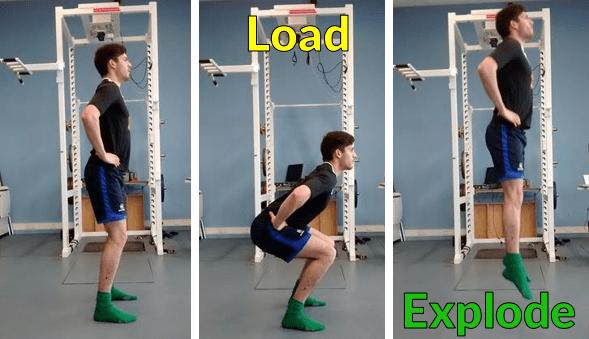 Zona de transformação no salto (load / explode).