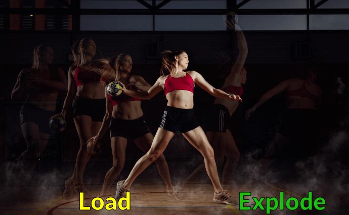 Zona de transformação no arremesso (load / explode).