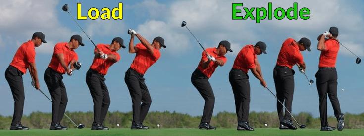 Zona de transformação no swing do golfe (load / explode).